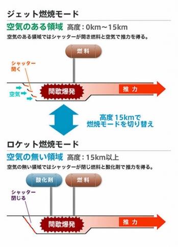 Okinawapd200912