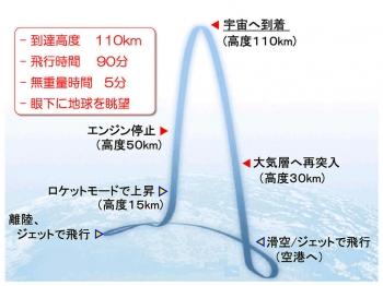 Okinawapd200913