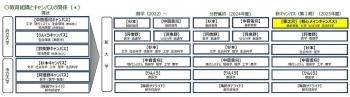 Osakaac191033