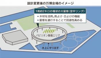 Osakaexpo201211