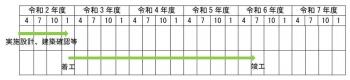 Osakajr210314