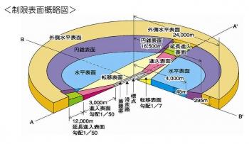 Osakashinosaka191211