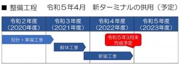 Osakatenpouzan200112