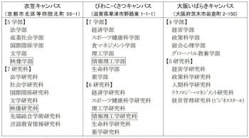 Ritsumei200813