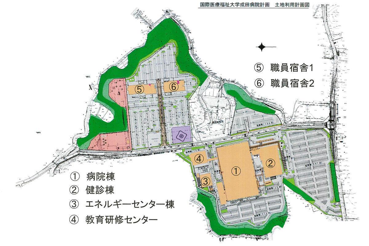 病院 成田