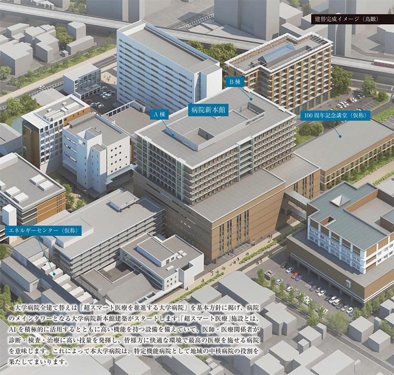 大阪 医科 薬科 大学 トップページ 大阪医科薬科大学病院